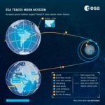 La misión china Chang'e 5 regresa a la Tierra con muestras lunares