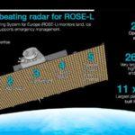 Airbus entregará un instrumento radar para ROSE-L la nueva misión de Copernicus