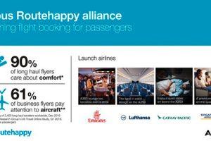 Se crea la alianza Airbus Routehappy
