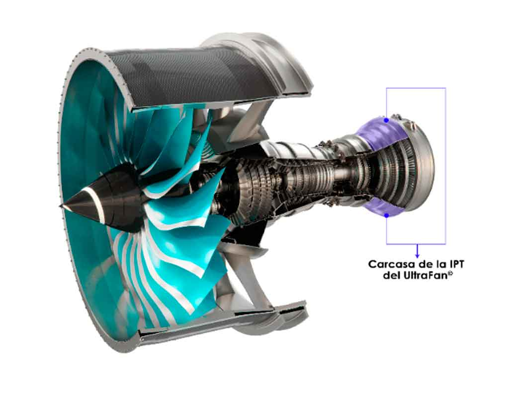 Carcasa de la IPT, Motor Ultrafan