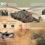 Francia firma un contrato para el NH90 TTH mejorado