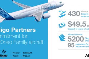 Airbus recibe el mayor pedido de su historia