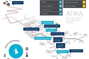 Aertec Solutions presenta su sistema ATIKA