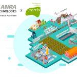 ANRA Technologies y everis ADS firman una alianza en el ámbito de la gestión de tráfico aéreo para drones