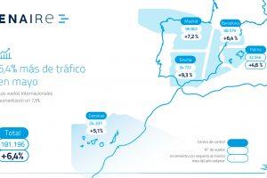 ENAIRE gestionó 181.196 vuelos en mayo en toda España