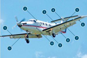 OGMA entregó la estructura número 1500 para el Pilatus PC-12