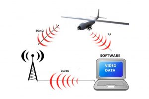 SDLE presentó en Desei su sistema 3G/4G para RPAS