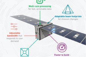 Lockheed Martin desarrolla nueva tecnología capaz de cambiar las misiones de los satélites en órbita