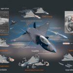 Suecia lista para unirse al programa del caza británico de nueva generación
